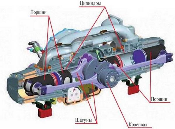 Оппозитный двигатель в современных авто Конструкция, особенности