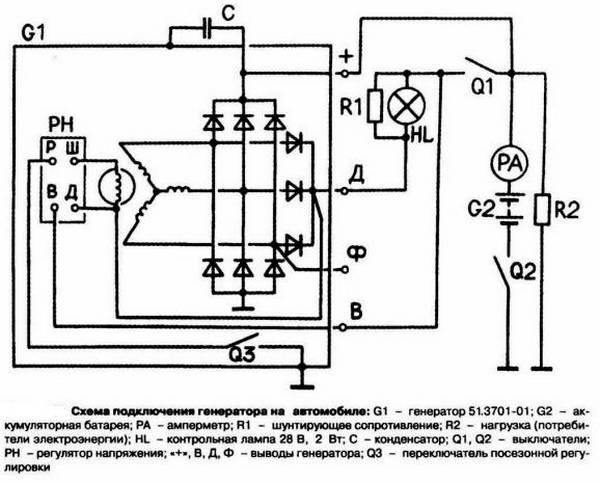 Принцип работы генератора автомобиля  все просто и понятно