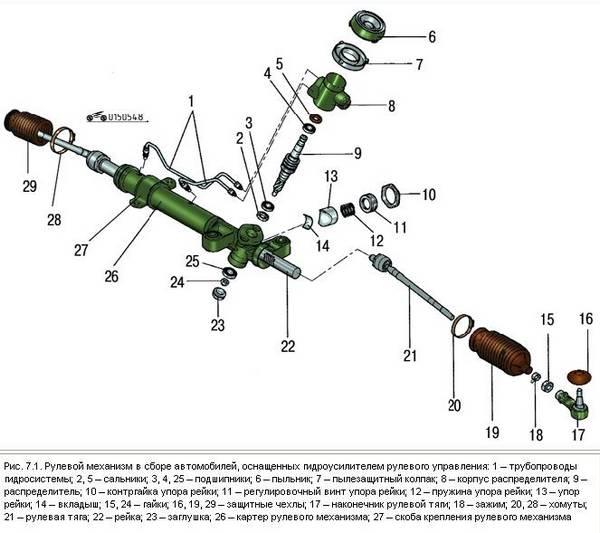 Регулировка рулевой рейки диагностика и настройка: видео